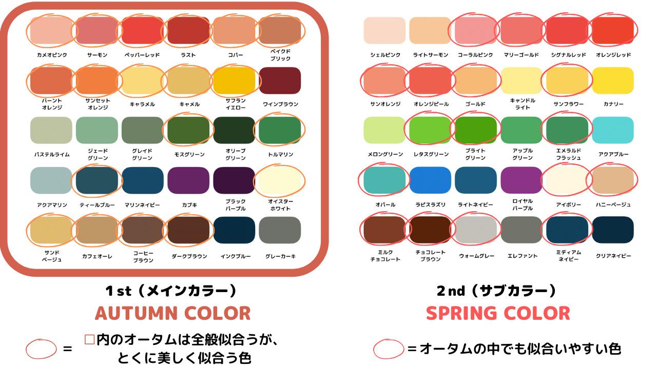 パーソナルカラー 12タイプ ウォームオータムタイプ 似合う色