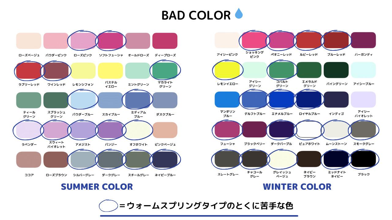 パーソナルカラー 12タイプ ウォームスプリングタイプ 苦手な色