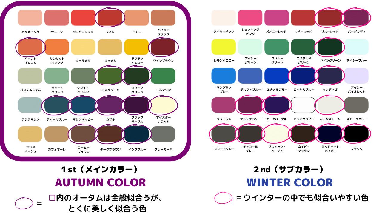 パーソナルカラー 12タイプ ディープオータムタイプ
