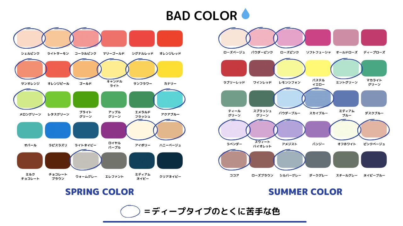 パーソナルカラー 12タイプ ディープタイプ 苦手な色