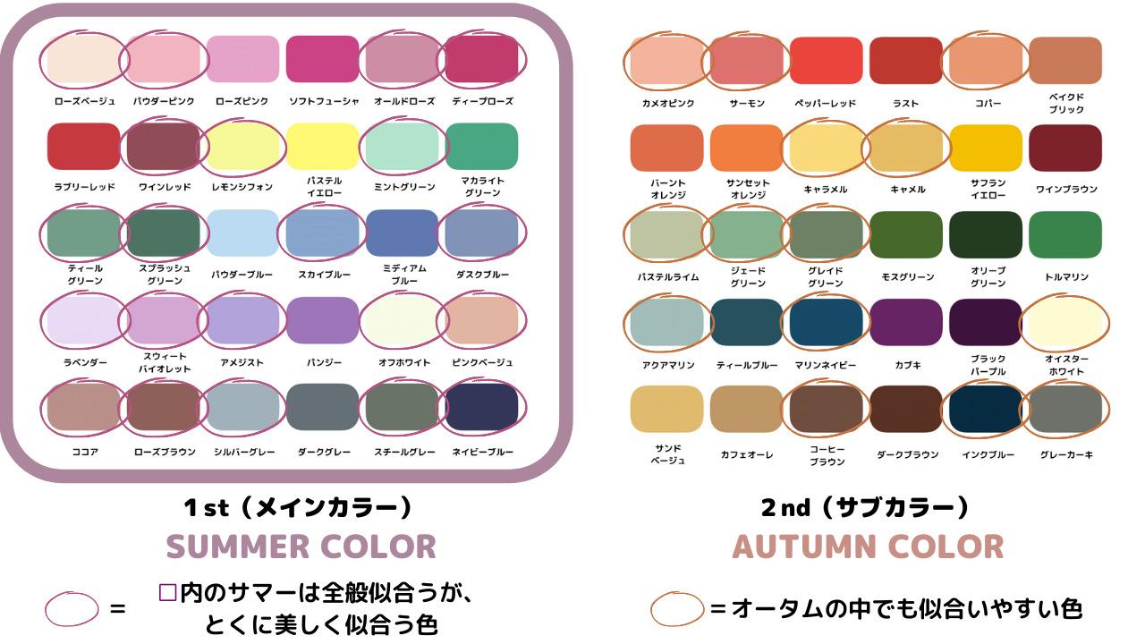パーソナルカラー 12タイプ ソフトサマータイプ 似合う色