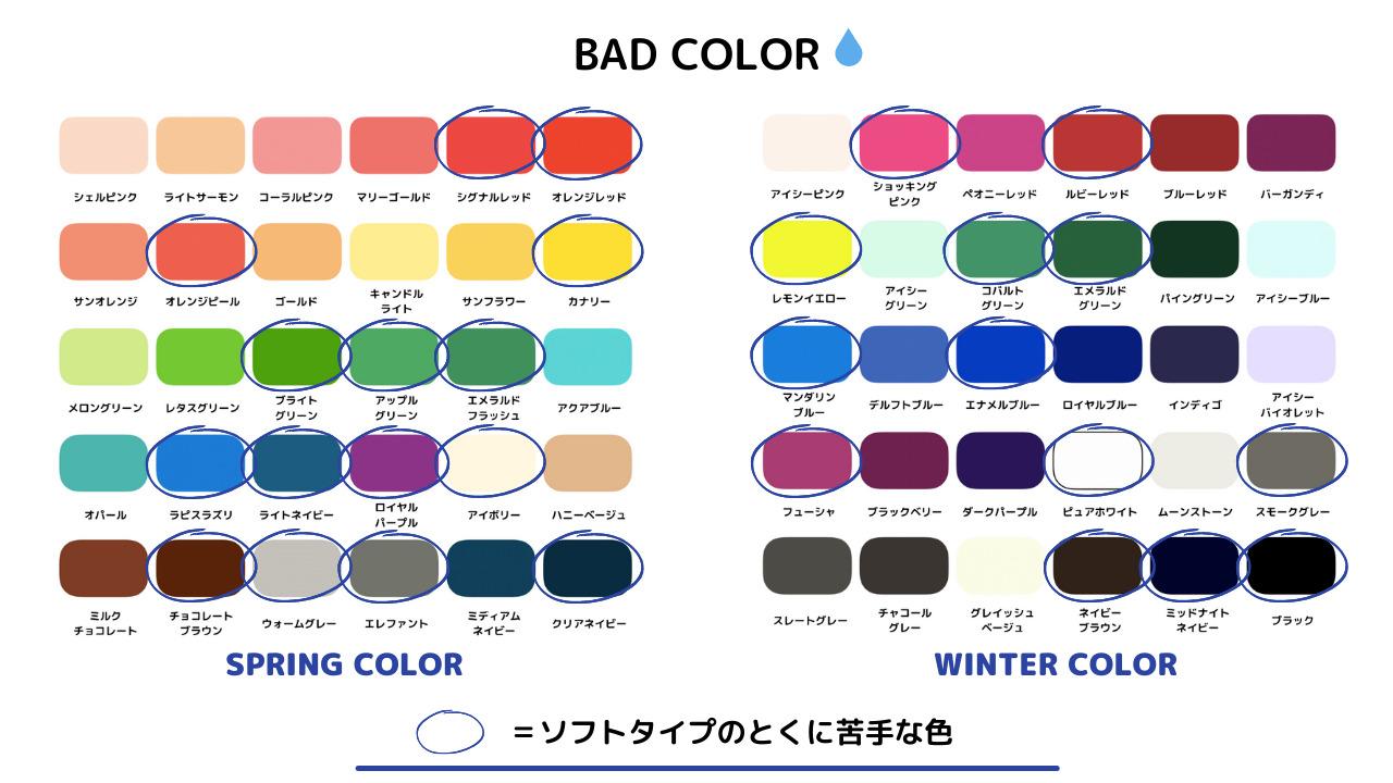 パーソナルカラー 12タイプ ソフトサマータイプ 似合わない色