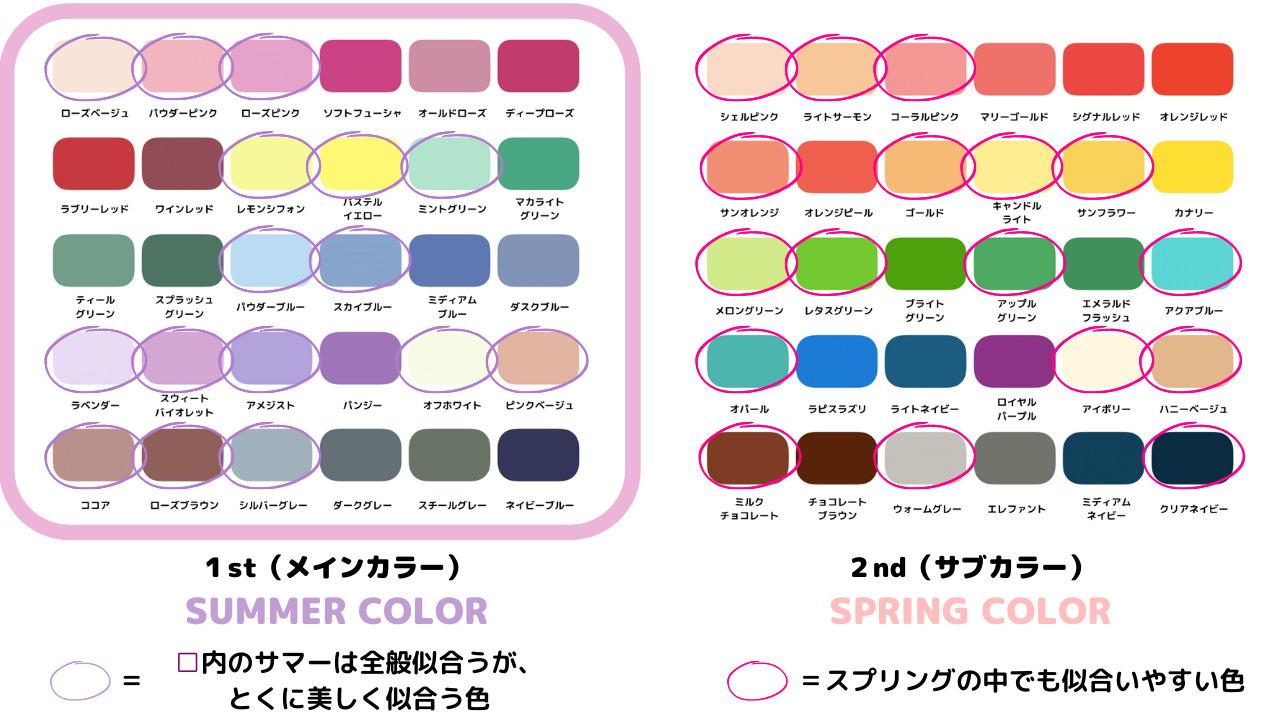 パーソナルカラー 12タイプ ライトサマータイプ 似合う色