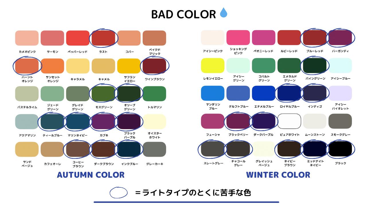 パーソナルカラー 12タイプ ライトタイプ 似合わない色