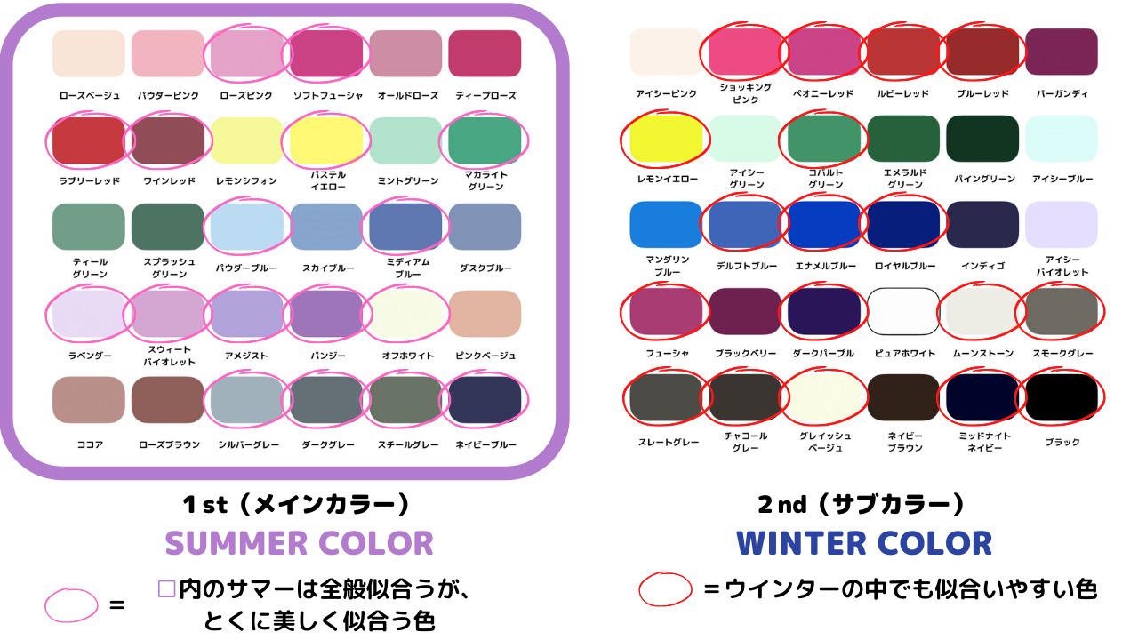 パーソナルカラー 12タイプ クールサマータイプ 似合う色