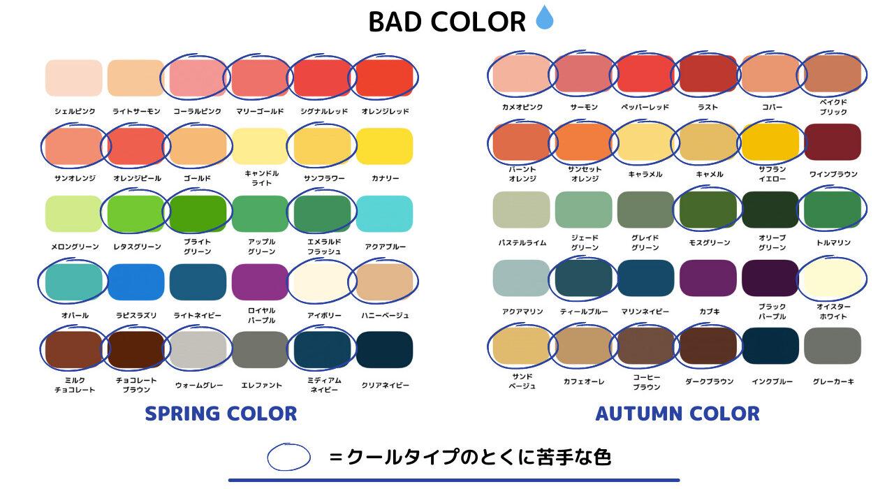 パーソナルカラー 12タイプ クールサマータイプ 苦手な色