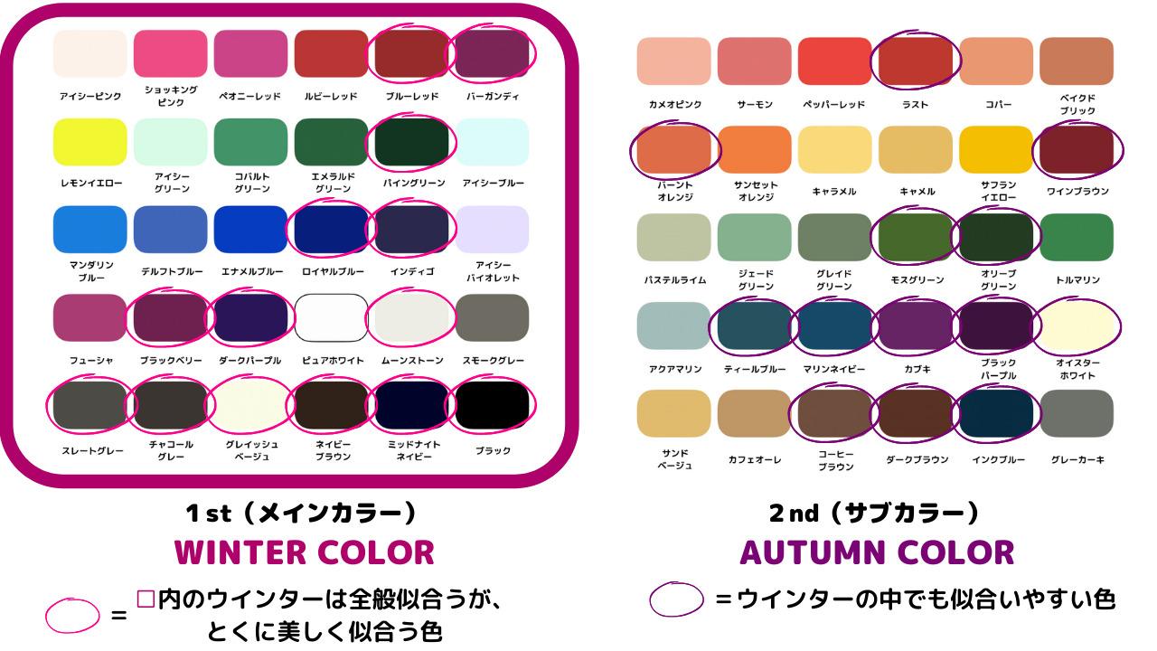 パーソナルカラー 12タイプ ディープウィンタータイプ 似合う色