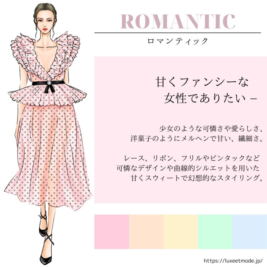ファッションテイスト ロマンティック